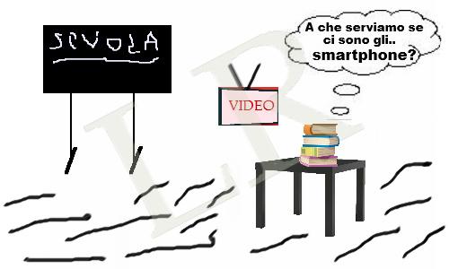 Come viene usato lo smartphone a scuola